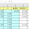 Jww 外部変形 Excel→Jww貼付
